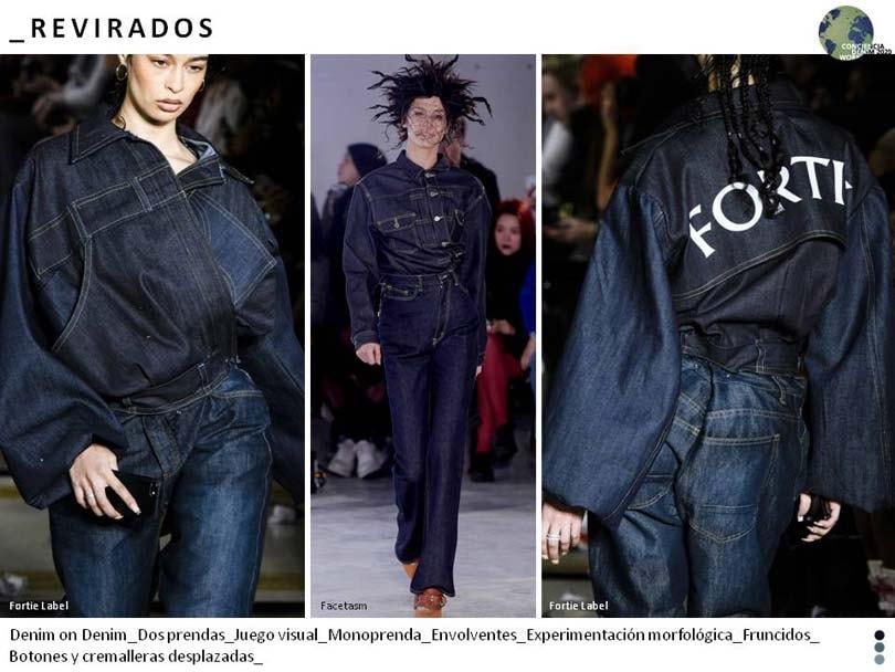 Tendencias De Moda Denim Para El Invierno 2019